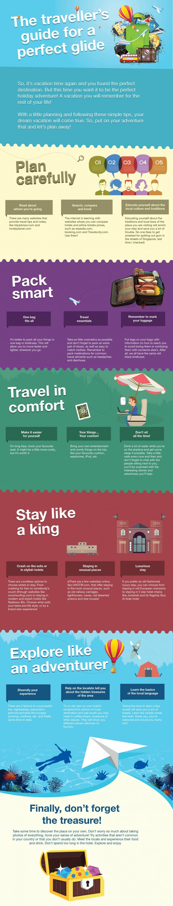 Travel Guide for every backpacker