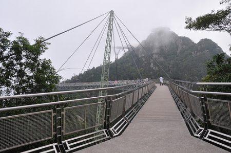 Telaga Harbour Park